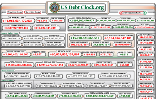 US Debt Clock as of 5:15 PM, EST, October 6, 2013
