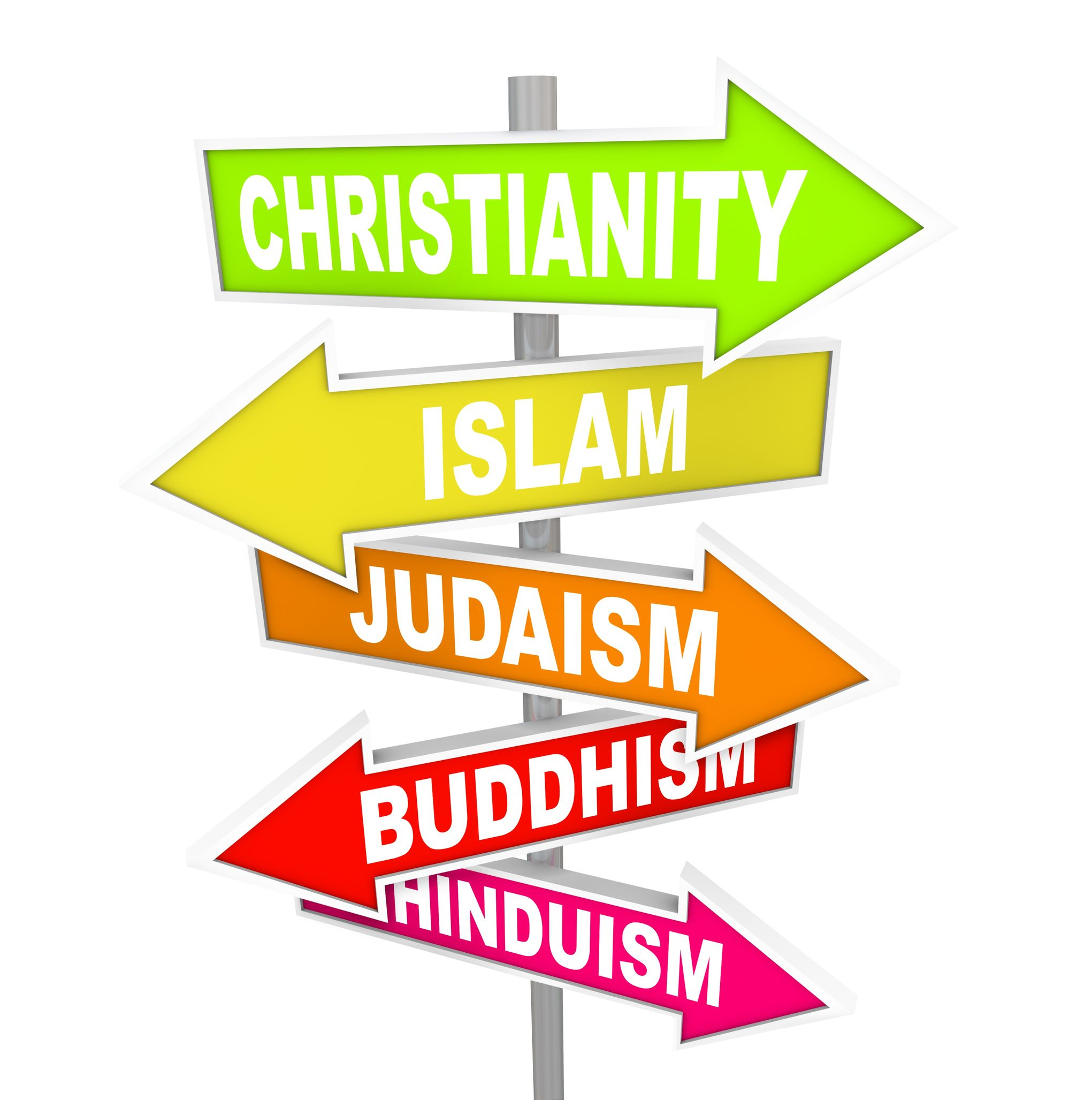 write an essay on religious beliefs and practices